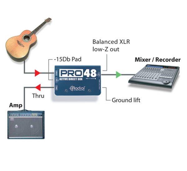 Radial Pro48 Detail